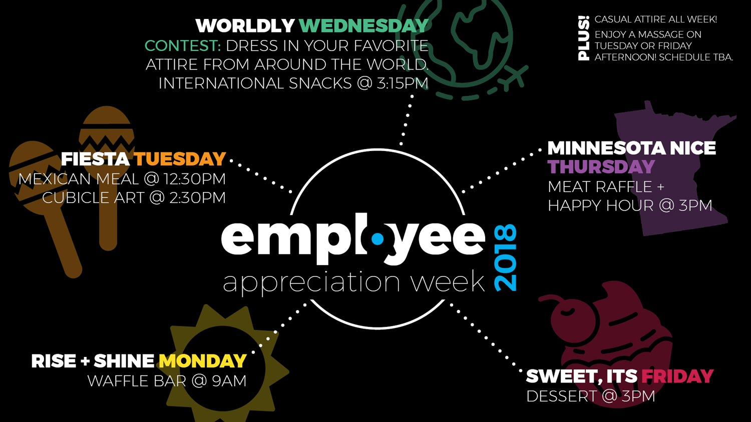 Employee Appreciation Week 2018
